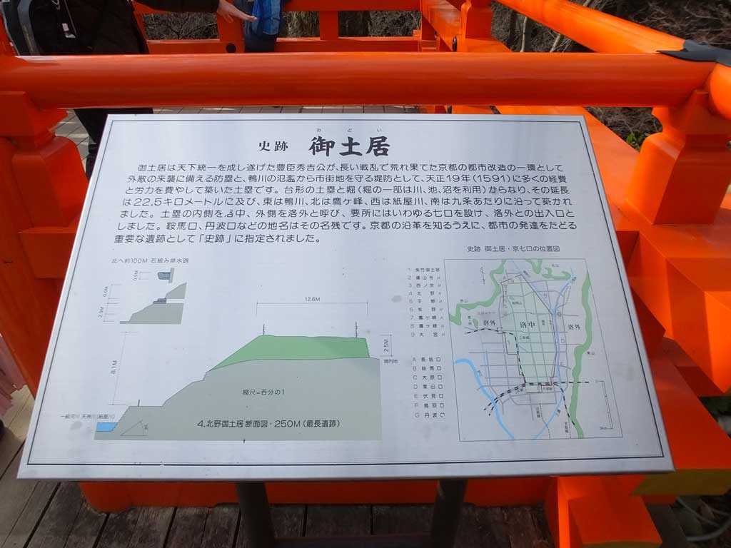 the description for Odoi, Tenjin River and Kitano Odoi