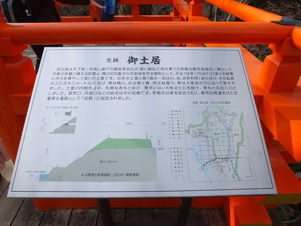 the description for Odoi, Tenjin River and Kitano Odoi